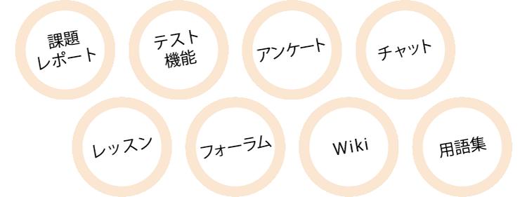 課題レポート、テスト機能、アンケート、チャット、レッスン、フォーラム、Wiki、用語集