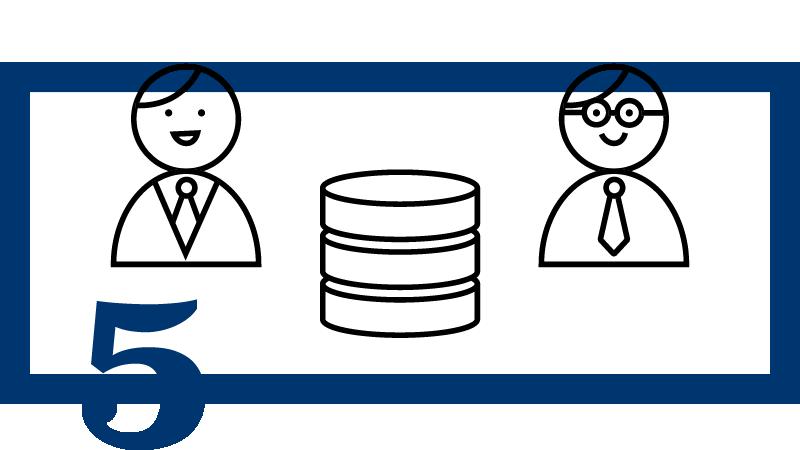 部門間/担当者間の同時アクセス・同時処理が可能。