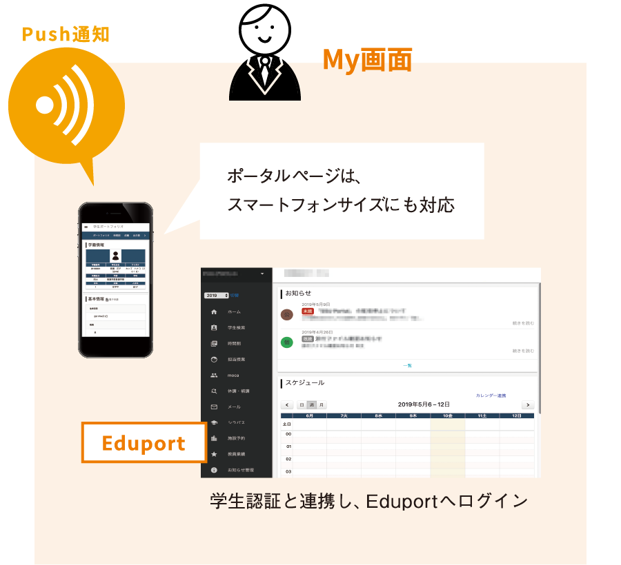 Eduoprt(Myポータル画面)
