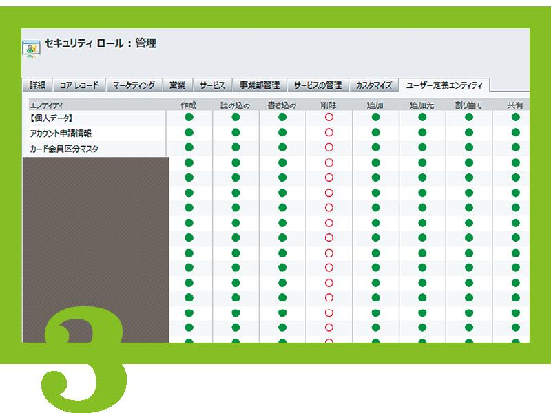 ユーザをグループ管理でき、グループやユーザ毎にデータの表示・修正・削除を制限することが可能です。