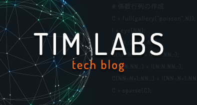 topic timlabs