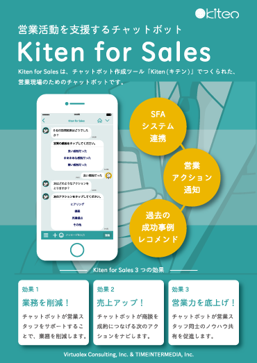 kiten for sales